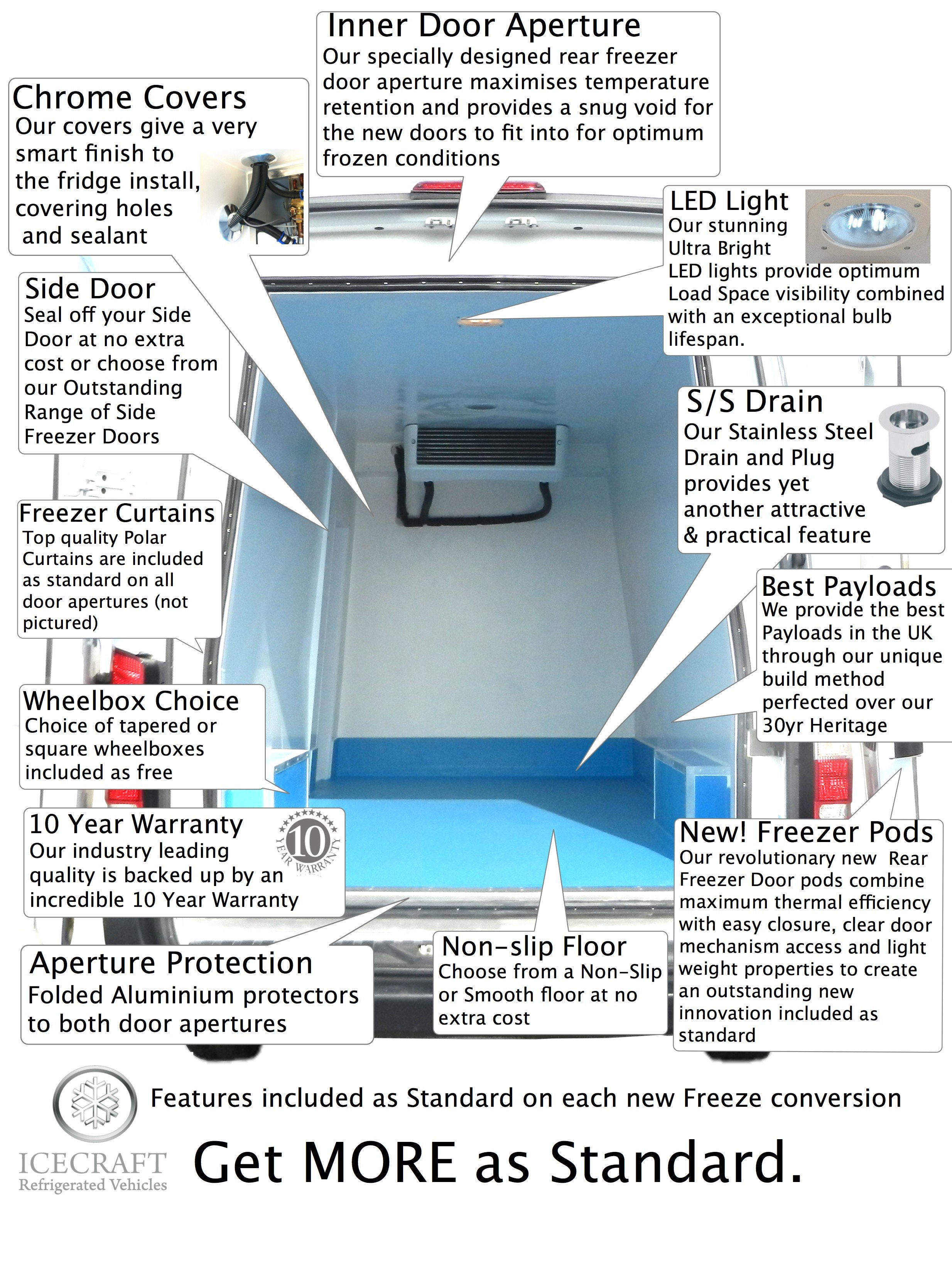 Steel Drain Freezer Curtains Non Slip Floor Pods And More